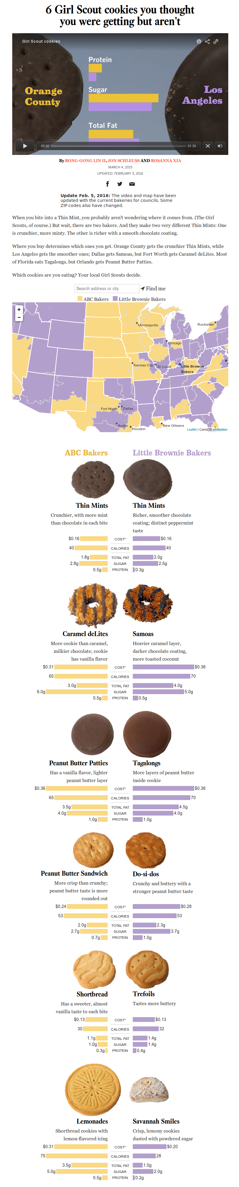 6 Girl Scout cookies you thought  you were getting but aren't