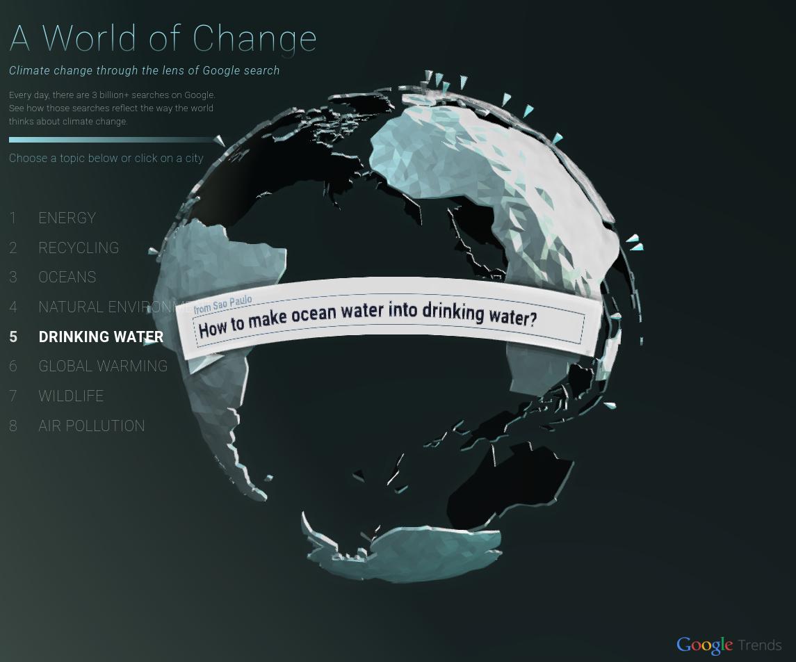 A World of Change