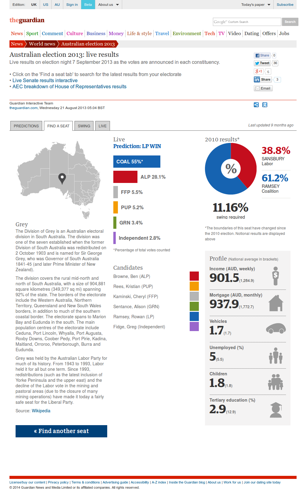 Australian election 2013: live results