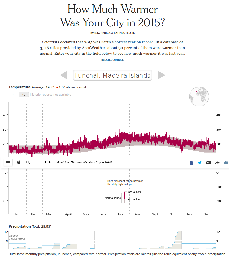 How Much Warmer Was Your City in 2015?