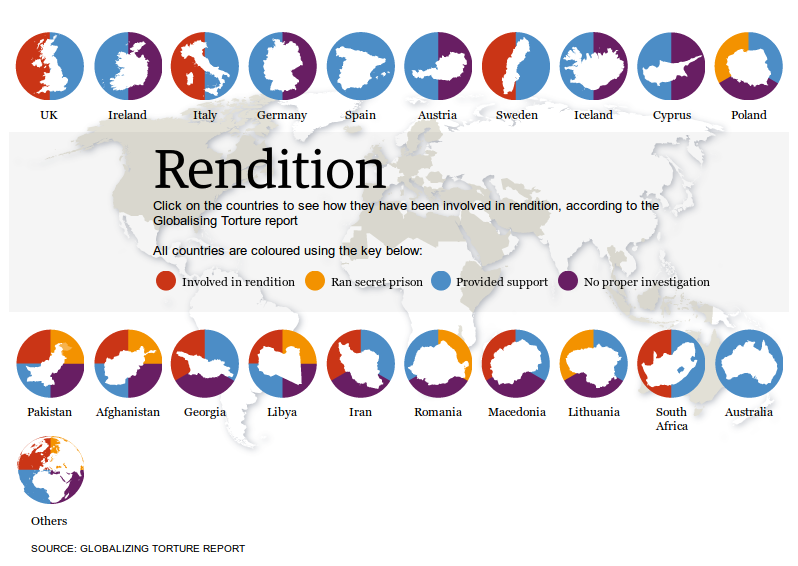 How countries around the world were allegedly involved in CIA rendition