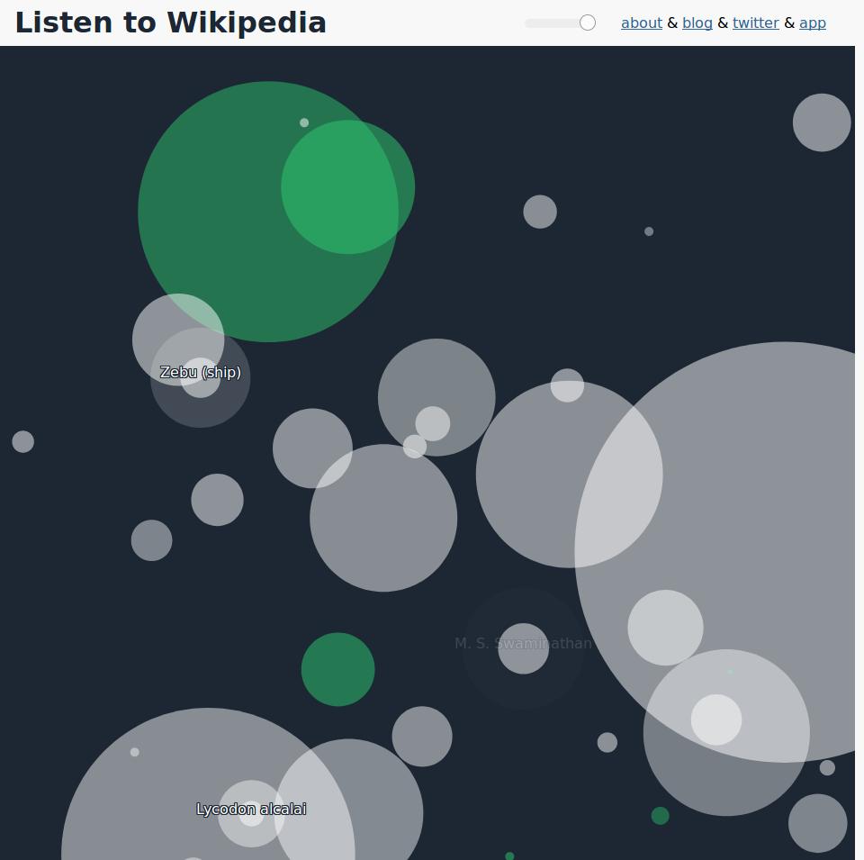 Listen to Wikipedia