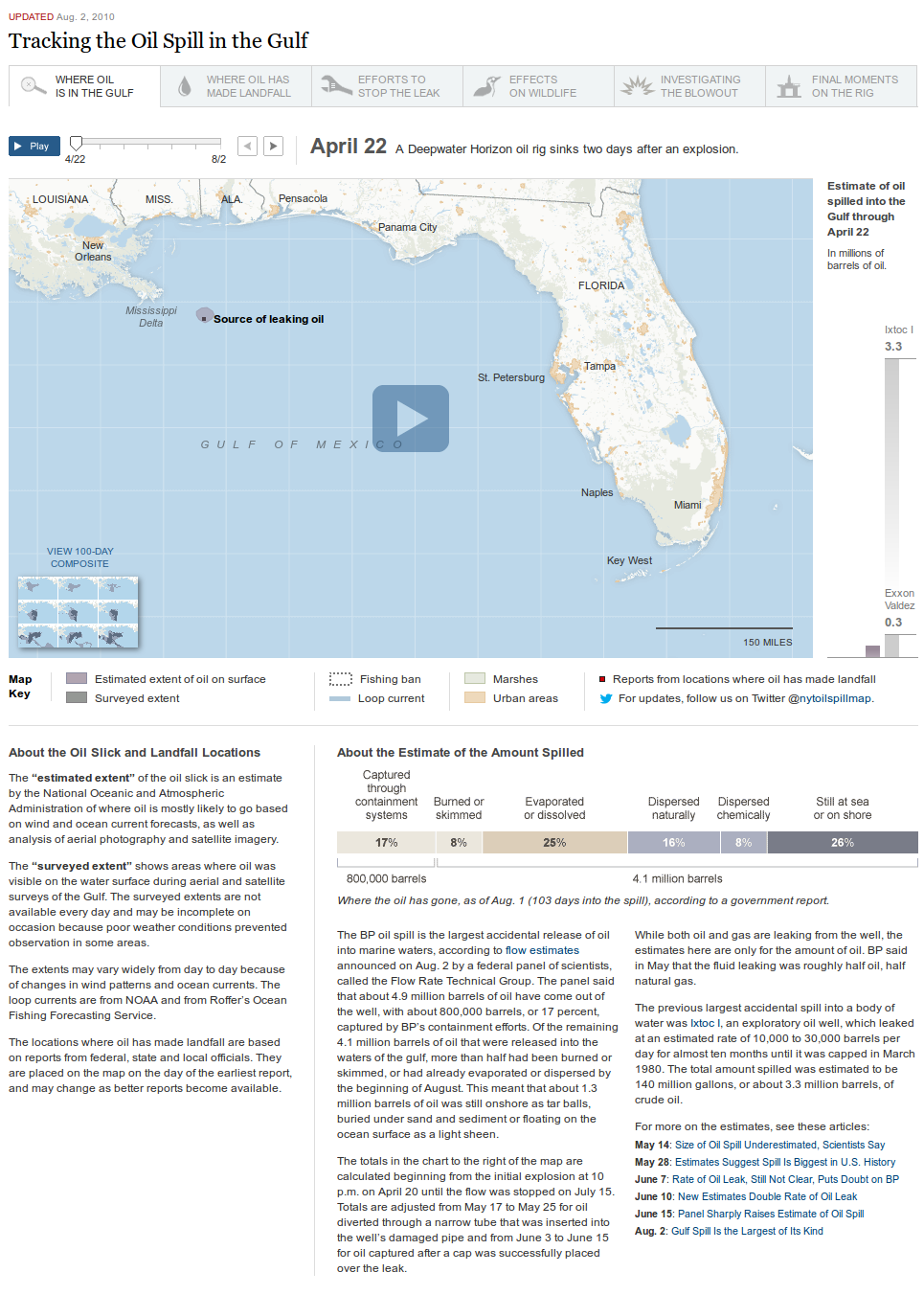 Tracking the Oil Spill in the Gulf