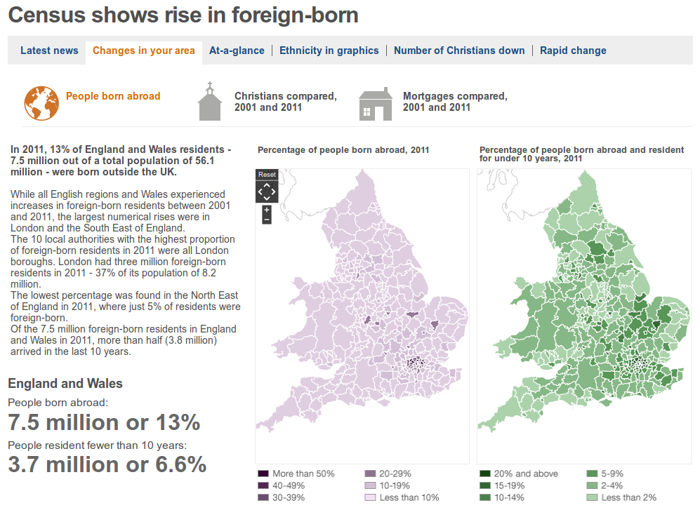 Census shows rise in foreign-born