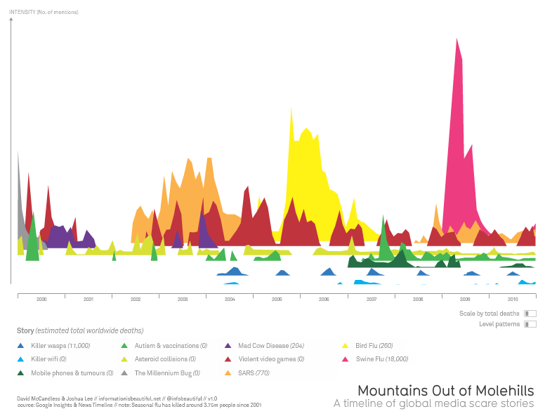 Mountains Out of Molehills Interactive