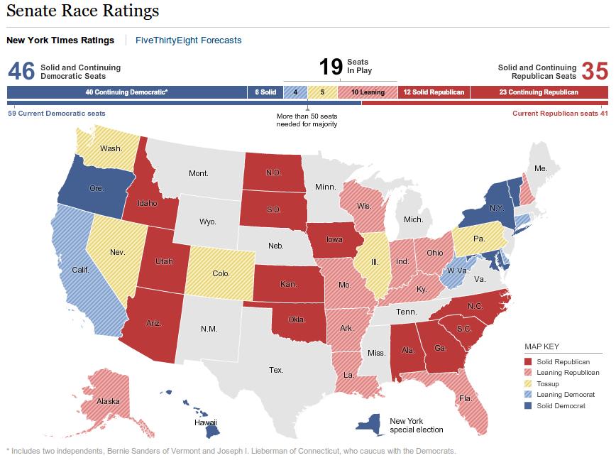 Senate Races - Election 2010