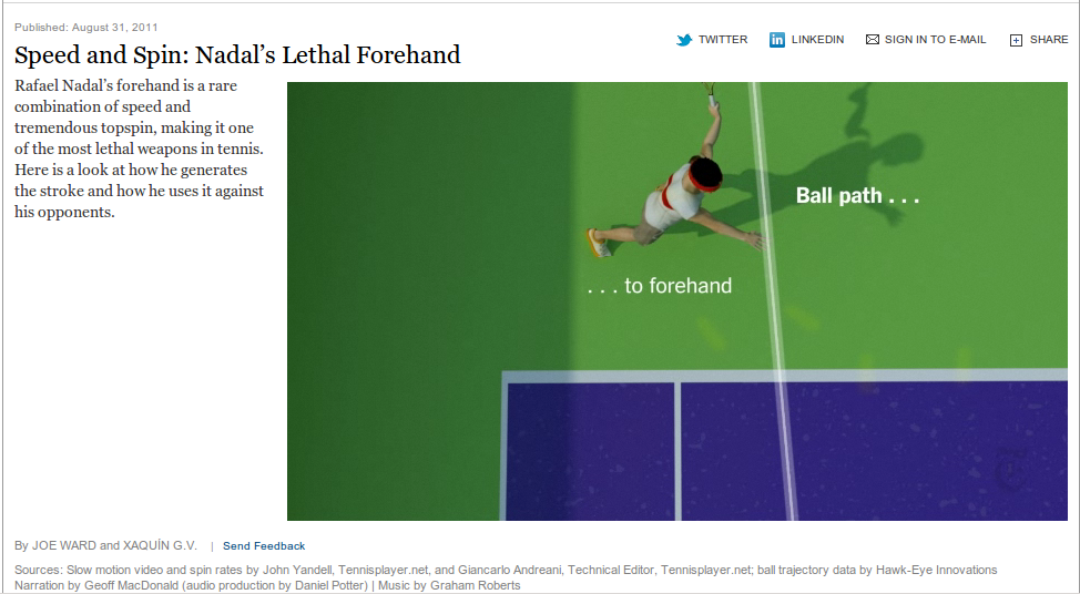 Speed and Spin: Nadal's Lethal Forehand
