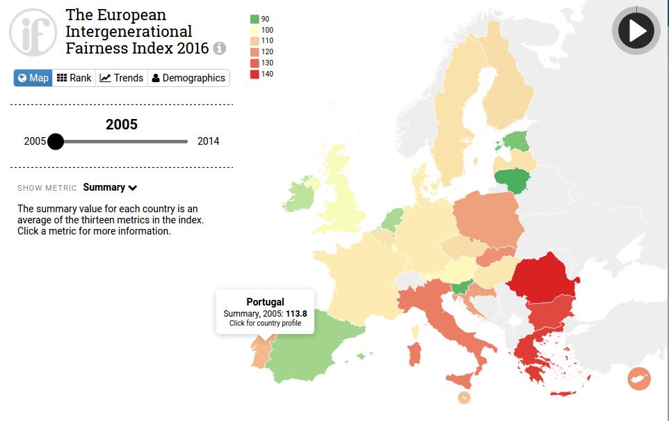 The European Intergenerational  Fairness Index 2016