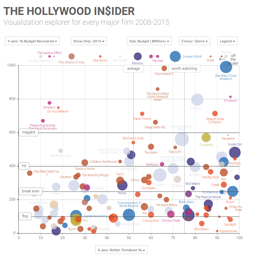 The Hollywood In$ider
