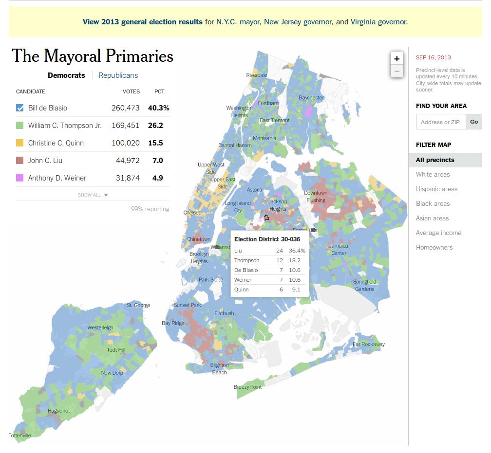 The Mayoral Primaries