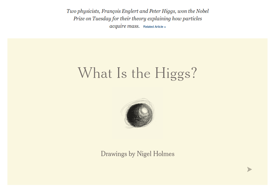 What Is the Higgs?