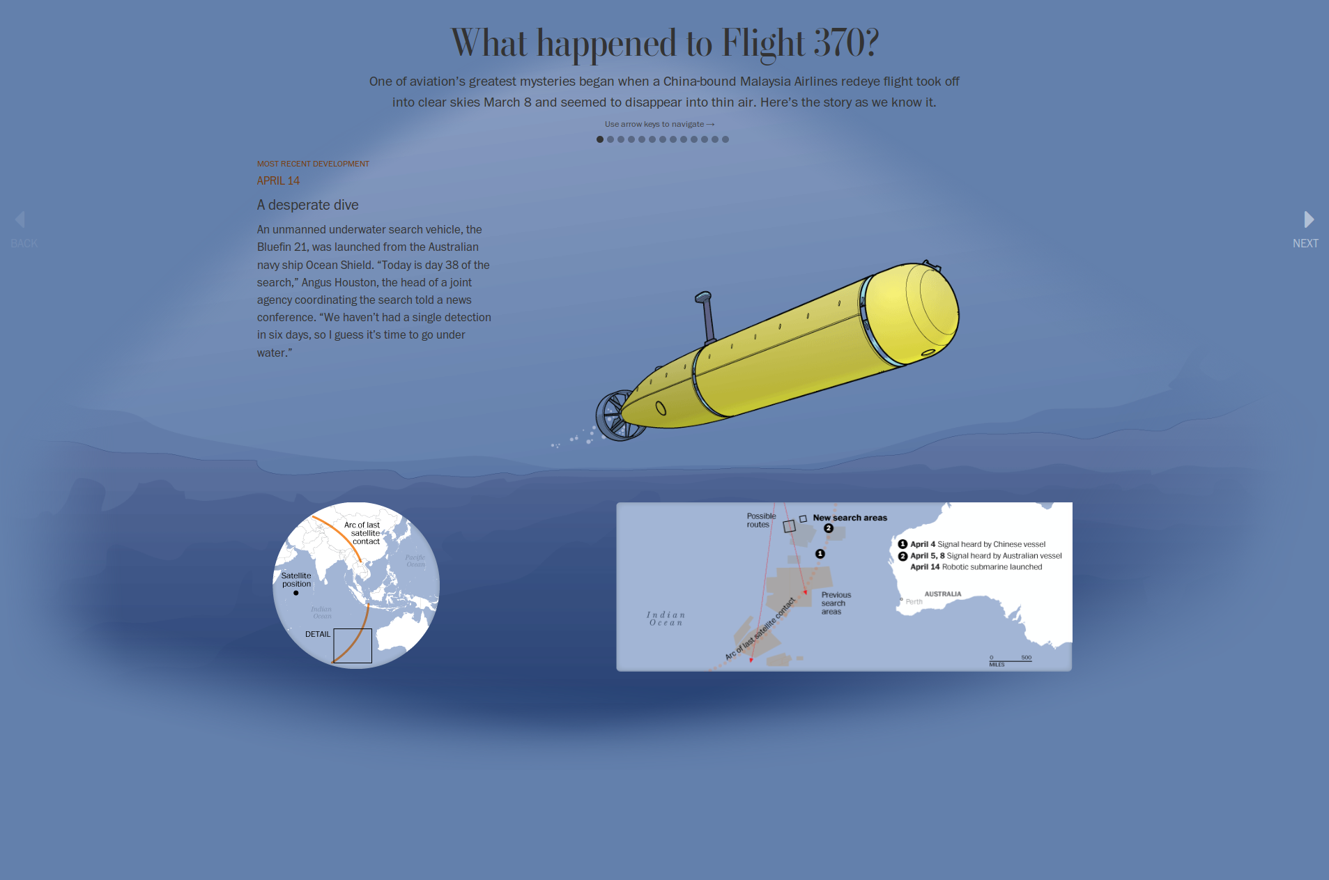 What Happened to Flight 370?