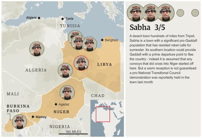 Where is Gaddafi?