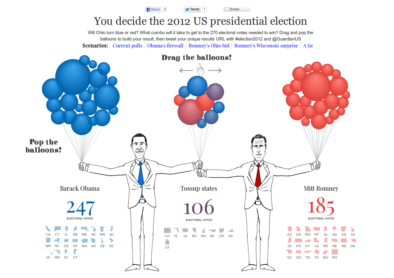 You decide the 2012 US presidential election
